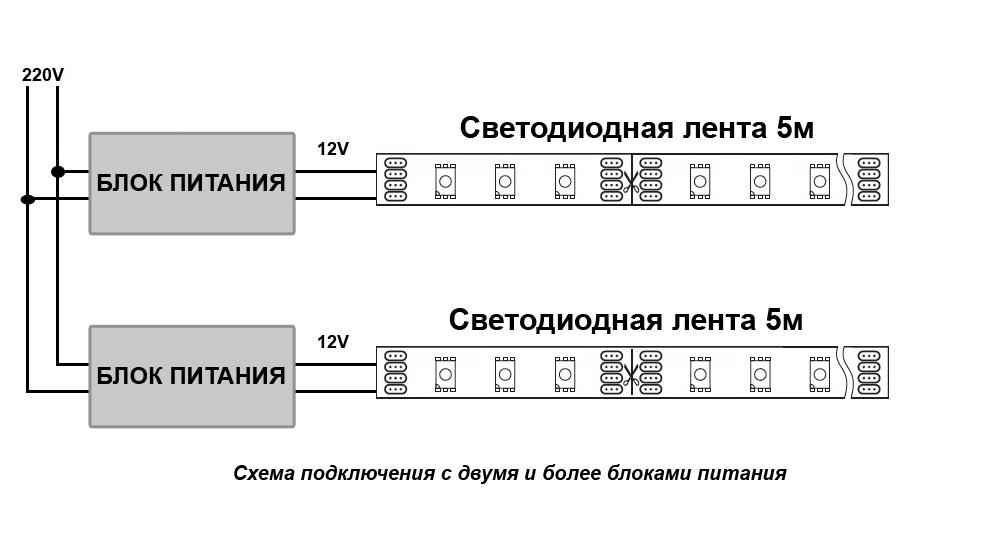 Схема подключения светодиодной ленты с двумя или более блоками питания