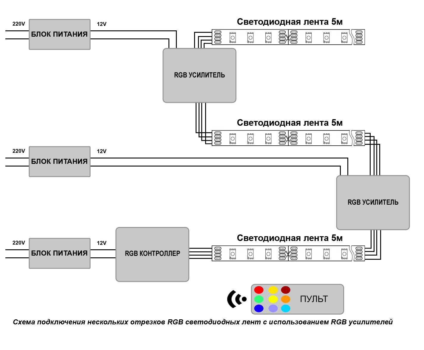 Схема подключения нескольких отрезков RGB светодиодных лент с использованием RGB усилителя